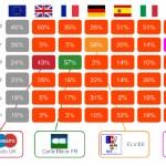europa-betalen