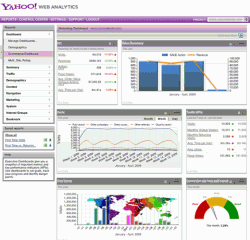 het ideale analytics pakket - google of yahoo
