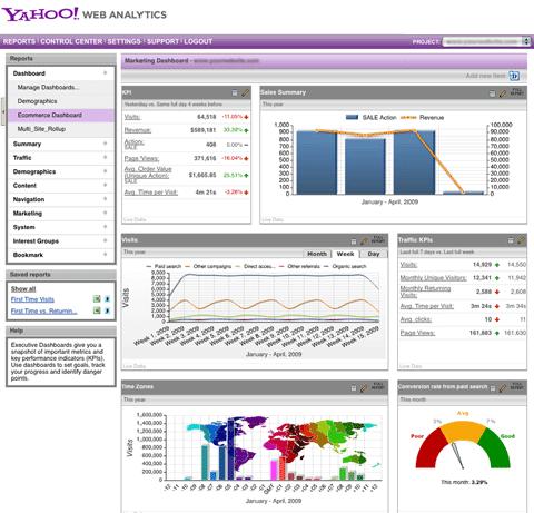 het ideale analytics pakket - google of yahoo