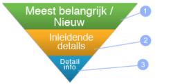 Het omgekeerde piramide principe