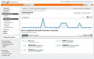 linked-google-analytics