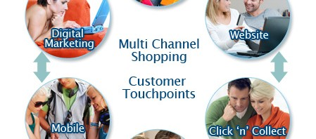 What's going on in cross-channel retail?