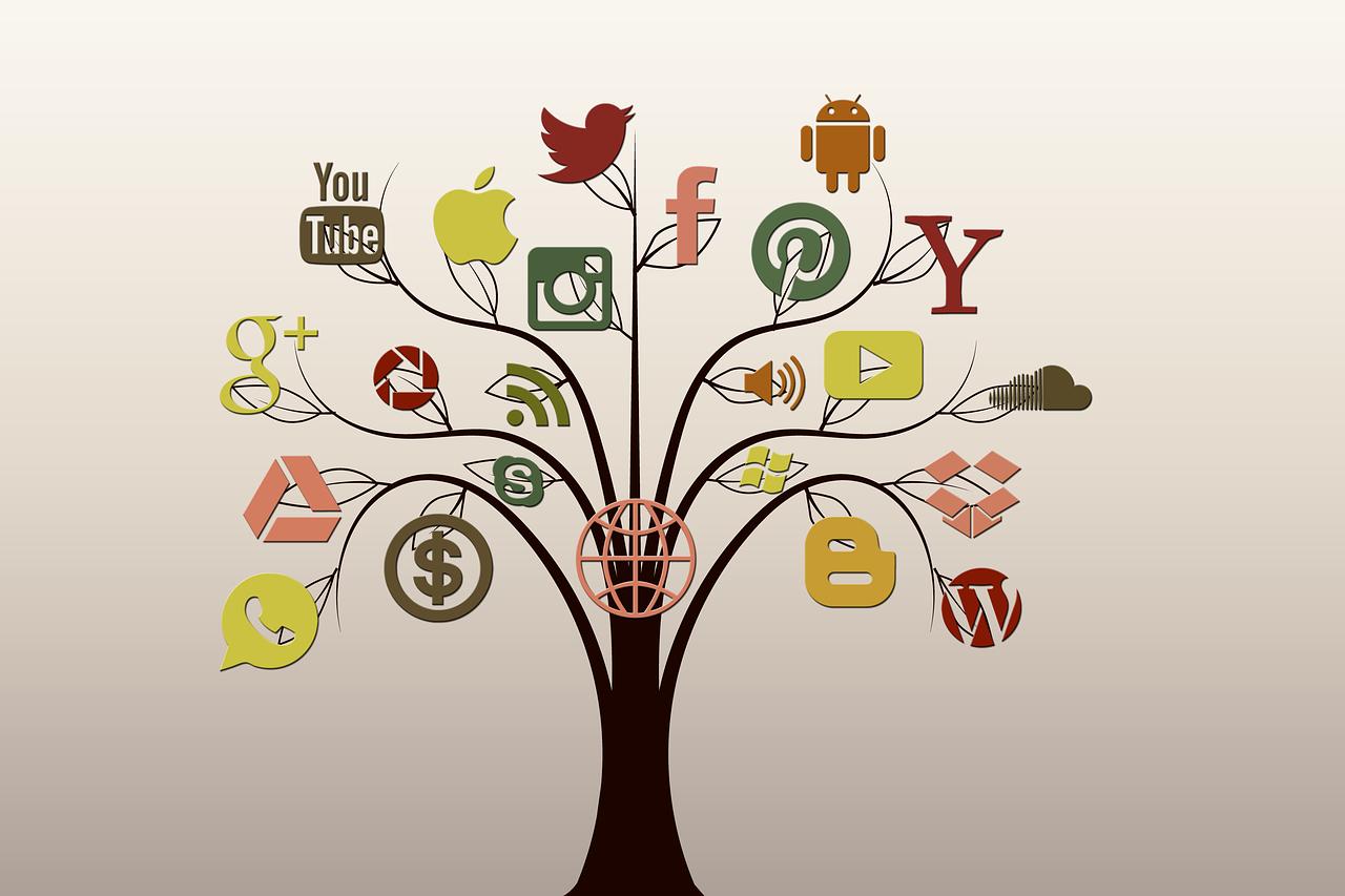 social media afmetingen